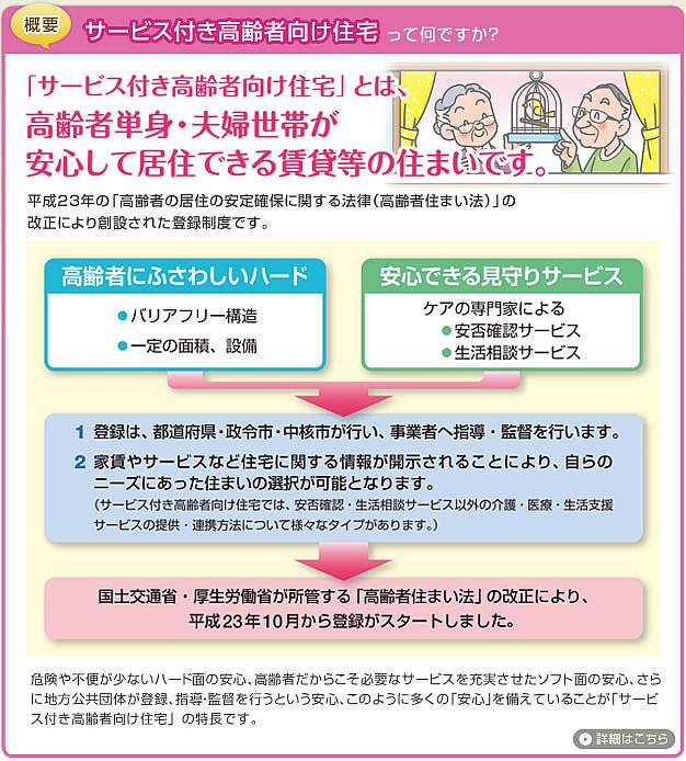 概要:サービス付き高齢者向け住宅